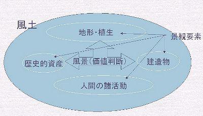 画像mi58